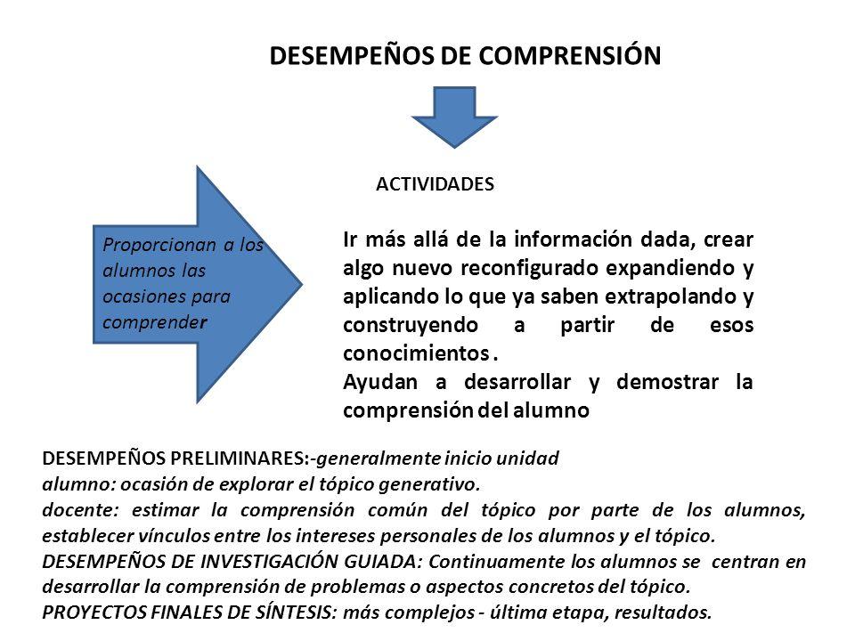 DESEMPEÑOS DE COMPRENSIÓN ACTIVIDADES Ir más allá de la información dada, crear algo nuevo reconfigurado expandiendo y aplicando lo que ya saben extra