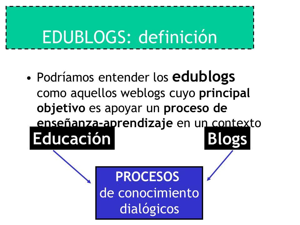EDUBLOGS: definición Podríamos entender los edublogs como aquellos weblogs cuyo principal objetivo es apoyar un proceso de enseñanza-aprendizaje en un contexto educativo.