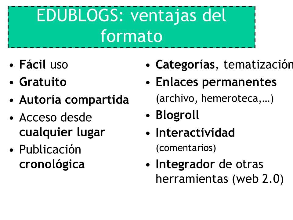 EDUBLOGS: ventajas del formato Fácil uso Gratuito Autoría compartida Acceso desde cualquier lugar Publicación cronológica Categorías, tematización Enlaces permanentes (archivo, hemeroteca,…) Blogroll Interactividad (comentarios) Integrador de otras herramientas (web 2.0)