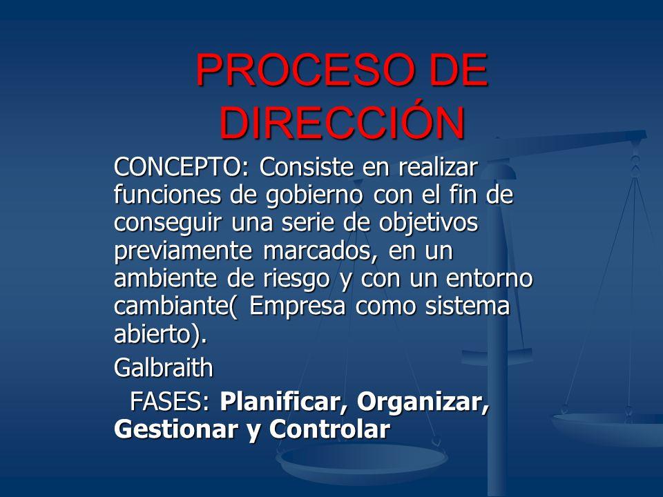 PROCESO DE DIRECCIÓN CONCEPTO: Consiste en realizar funciones de gobierno con el fin de conseguir una serie de objetivos previamente marcados, en un a