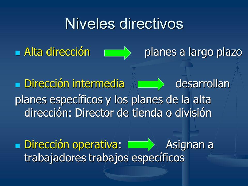 Niveles directivos Alta dirección planes a largo plazo Alta dirección planes a largo plazo Dirección intermedia desarrollan Dirección intermedia desar