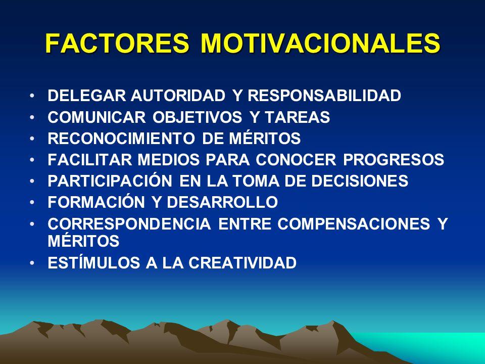 FACTORES MOTIVACIONALES DELEGAR AUTORIDAD Y RESPONSABILIDAD COMUNICAR OBJETIVOS Y TAREAS RECONOCIMIENTO DE MÉRITOS FACILITAR MEDIOS PARA CONOCER PROGR