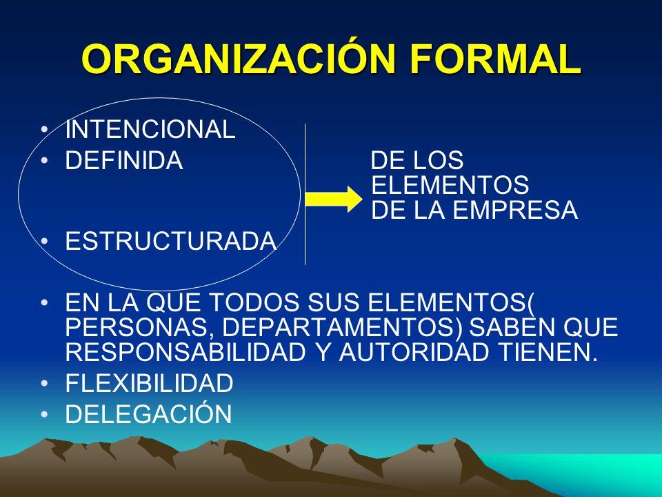 ORGANIZACIÓN FORMAL INTENCIONAL DEFINIDA DE LOS ELEMENTOS DE LA EMPRESA ESTRUCTURADA EN LA QUE TODOS SUS ELEMENTOS( PERSONAS, DEPARTAMENTOS) SABEN QUE