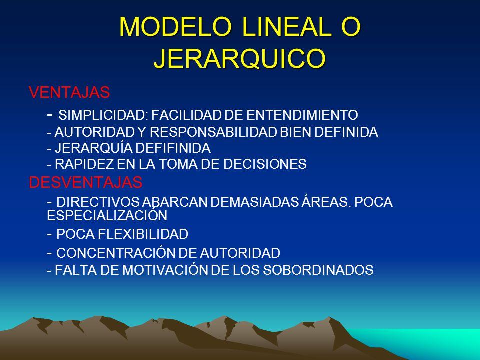 MODELO LINEAL O JERARQUICO VENTAJAS - SIMPLICIDAD: FACILIDAD DE ENTENDIMIENTO - AUTORIDAD Y RESPONSABILIDAD BIEN DEFINIDA - JERARQUÍA DEFIFINIDA - RAP