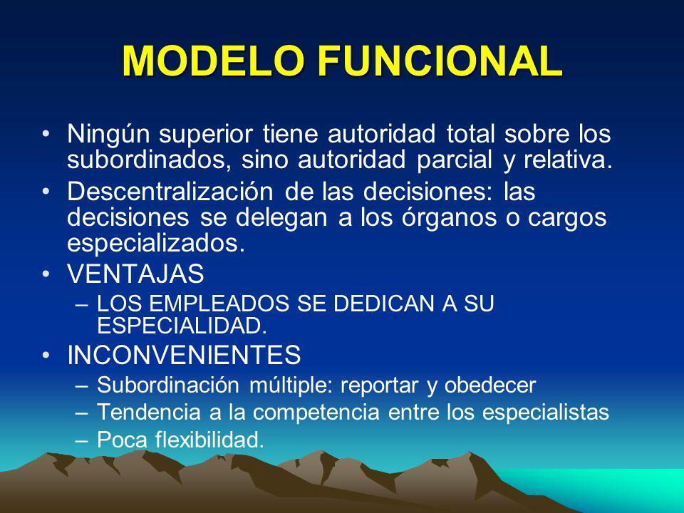 MODELO FUNCIONAL Ningún superior tiene autoridad total sobre los subordinados, sino autoridad parcial y relativa. Descentralización de las decisiones: