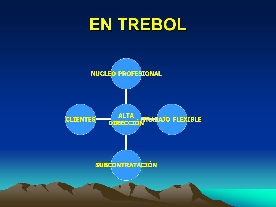 EN TREBOL ALTA DIRECCIÓN NUCLEO PROFESIONAL TRABAJO FLEXIBLESUBCONTRATACIÓNCLIENTES