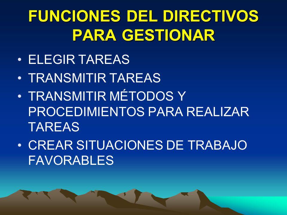 FUNCIONES DEL DIRECTIVOS PARA GESTIONAR ELEGIR TAREAS TRANSMITIR TAREAS TRANSMITIR MÉTODOS Y PROCEDIMIENTOS PARA REALIZAR TAREAS CREAR SITUACIONES DE