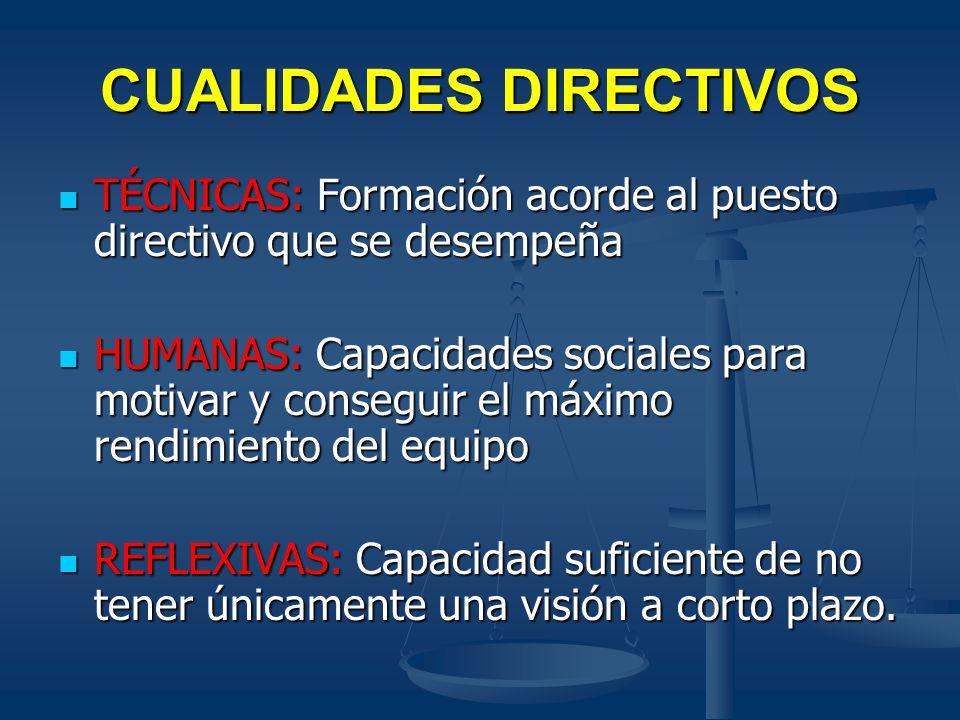 CUALIDADES DIRECTIVOS TÉCNICAS: Formación acorde al puesto directivo que se desempeña TÉCNICAS: Formación acorde al puesto directivo que se desempeña