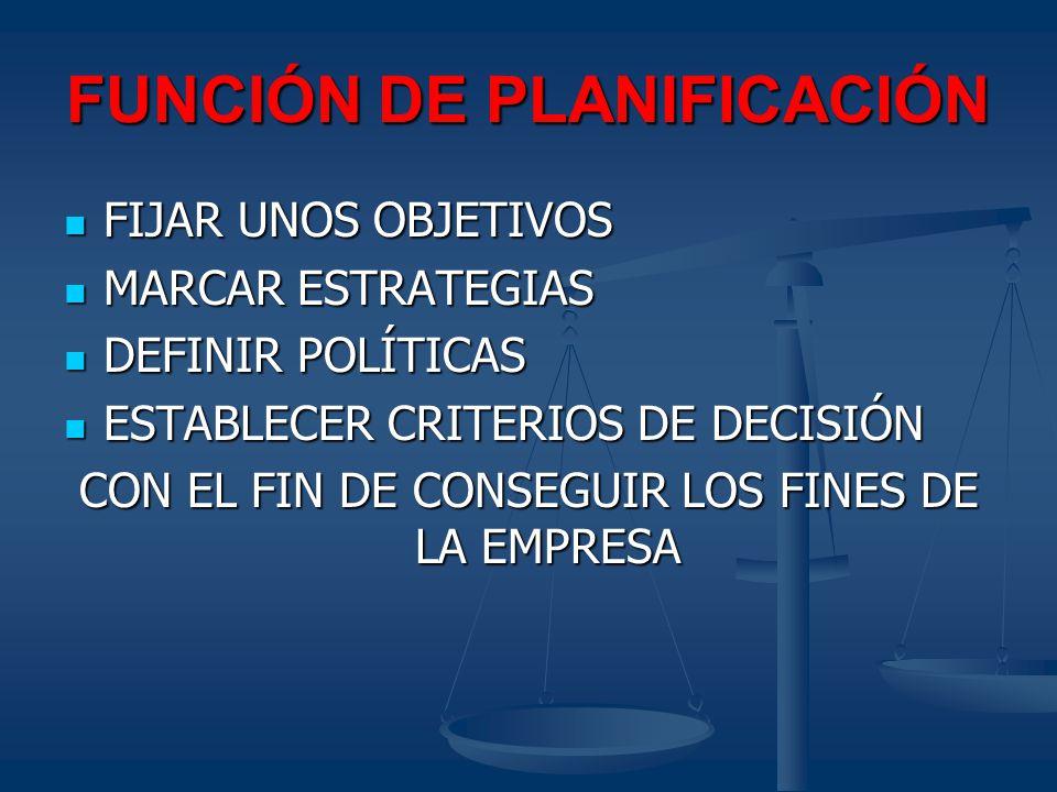 FUNCIÓN DE PLANIFICACIÓN FIJAR UNOS OBJETIVOS FIJAR UNOS OBJETIVOS MARCAR ESTRATEGIAS MARCAR ESTRATEGIAS DEFINIR POLÍTICAS DEFINIR POLÍTICAS ESTABLECE