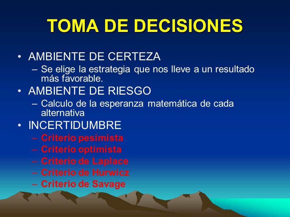 TOMA DE DECISIONES AMBIENTE DE CERTEZA –Se elige la estrategia que nos lleve a un resultado más favorable. AMBIENTE DE RIESGO –Calculo de la esperanza