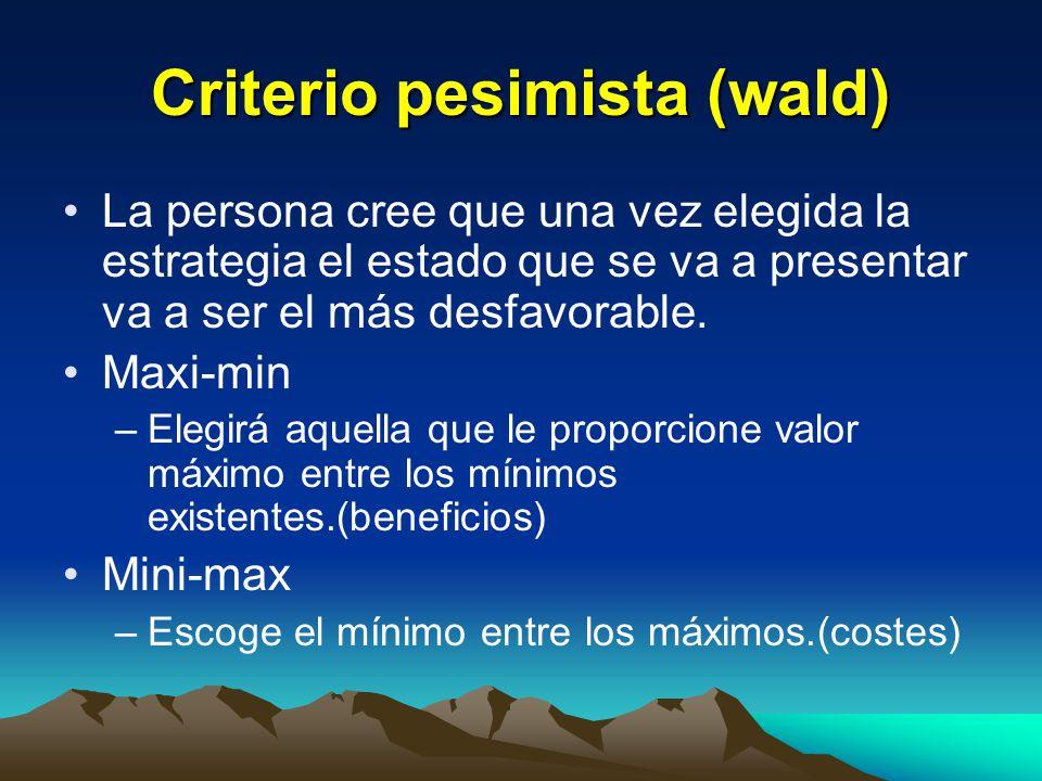 Criterio pesimista (wald) La persona cree que una vez elegida la estrategia el estado que se va a presentar va a ser el más desfavorable. Maxi-min –El