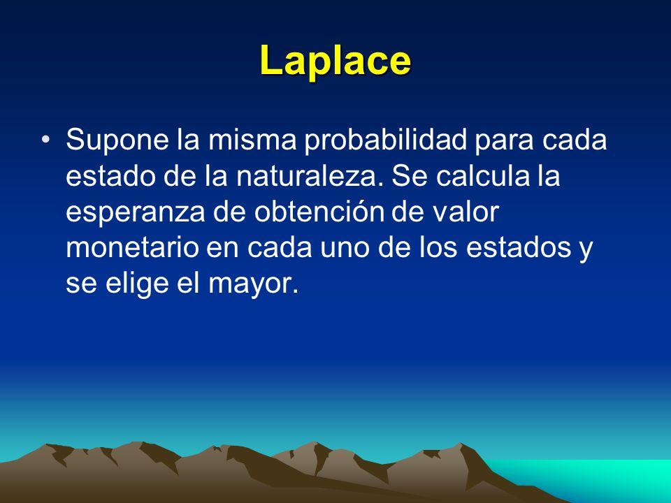 Laplace Supone la misma probabilidad para cada estado de la naturaleza. Se calcula la esperanza de obtención de valor monetario en cada uno de los est
