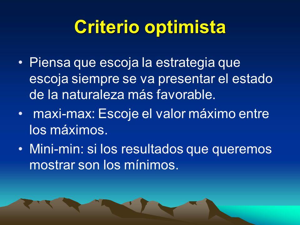 Criterio optimista Piensa que escoja la estrategia que escoja siempre se va presentar el estado de la naturaleza más favorable. maxi-max: Escoje el va