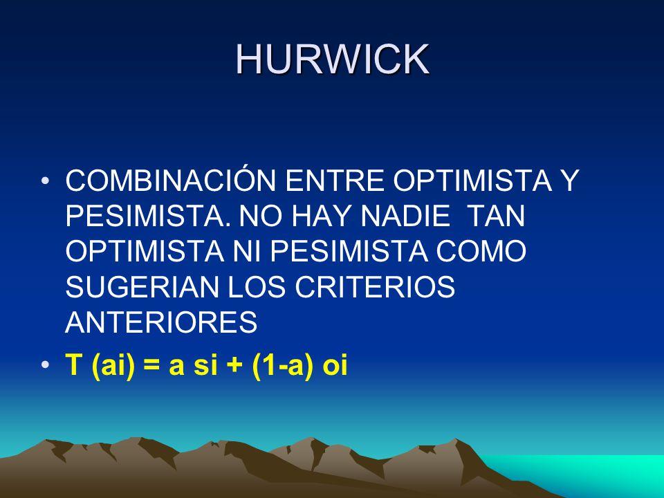 HURWICK COMBINACIÓN ENTRE OPTIMISTA Y PESIMISTA. NO HAY NADIE TAN OPTIMISTA NI PESIMISTA COMO SUGERIAN LOS CRITERIOS ANTERIORES T (ai) = a si + (1-a)