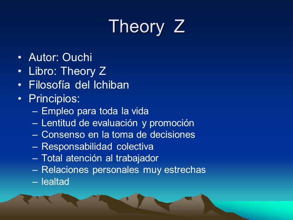 Theory Z Autor: Ouchi Libro: Theory Z Filosofía del Ichiban Principios: –Empleo para toda la vida –Lentitud de evaluación y promoción –Consenso en la