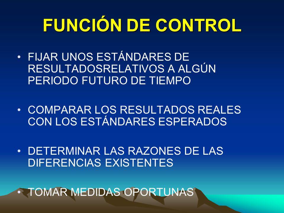 FUNCIÓN DE CONTROL FIJAR UNOS ESTÁNDARES DE RESULTADOSRELATIVOS A ALGÚN PERIODO FUTURO DE TIEMPO COMPARAR LOS RESULTADOS REALES CON LOS ESTÁNDARES ESP