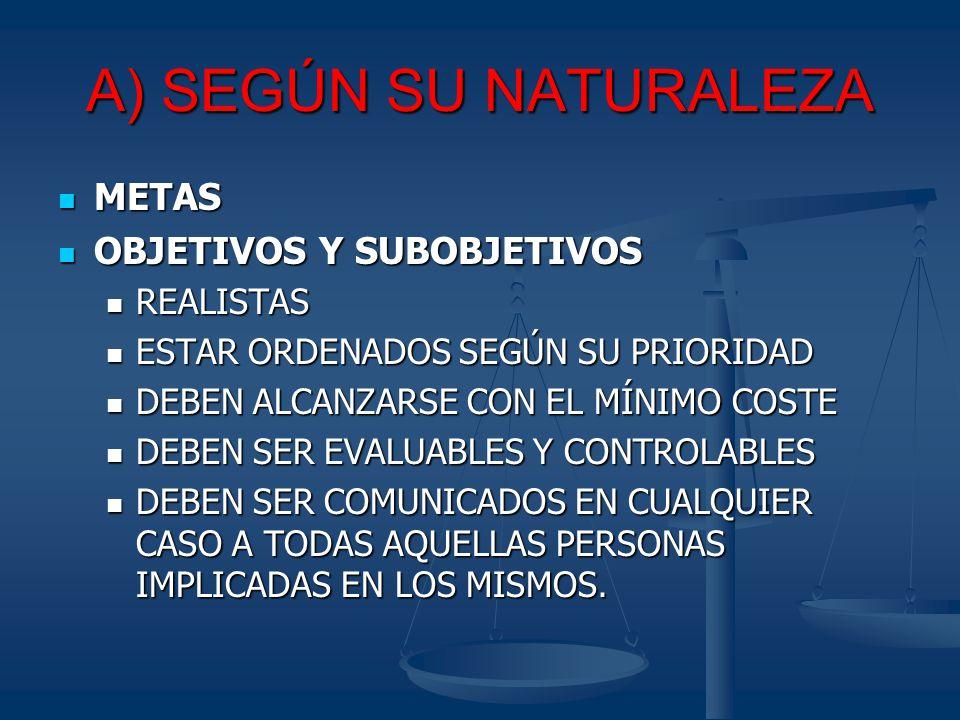 A) SEGÚN SU NATURALEZA METAS METAS OBJETIVOS Y SUBOBJETIVOS OBJETIVOS Y SUBOBJETIVOS REALISTAS REALISTAS ESTAR ORDENADOS SEGÚN SU PRIORIDAD ESTAR ORDE