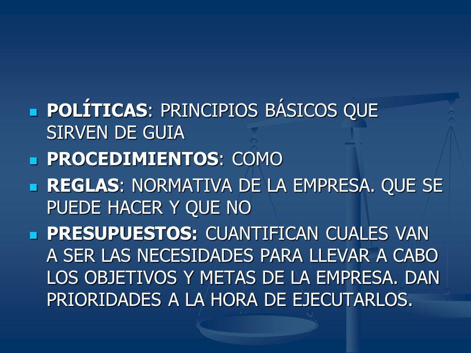 POLÍTICAS: PRINCIPIOS BÁSICOS QUE SIRVEN DE GUIA POLÍTICAS: PRINCIPIOS BÁSICOS QUE SIRVEN DE GUIA PROCEDIMIENTOS: COMO PROCEDIMIENTOS: COMO REGLAS: NO