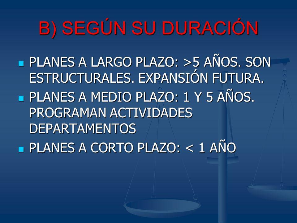 B) SEGÚN SU DURACIÓN PLANES A LARGO PLAZO: >5 AÑOS. SON ESTRUCTURALES. EXPANSIÓN FUTURA. PLANES A LARGO PLAZO: >5 AÑOS. SON ESTRUCTURALES. EXPANSIÓN F