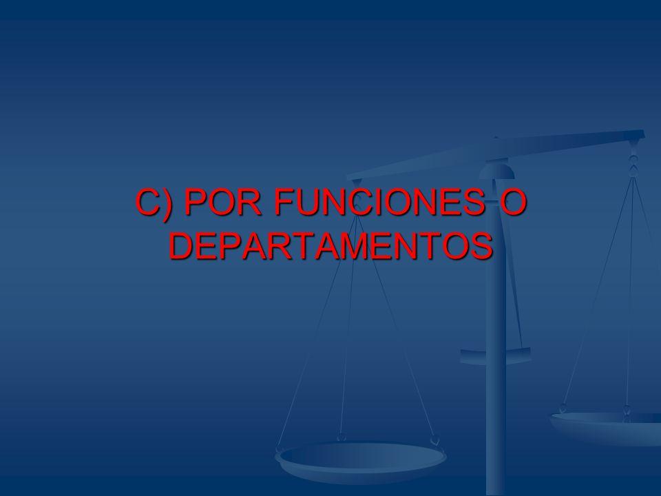 MODELO FUNCIONAL Ningún superior tiene autoridad total sobre los subordinados, sino autoridad parcial y relativa.
