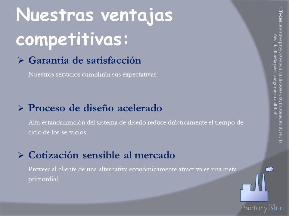 Nuestras ventajas competitivas: Garantía de satisfacción Nuestros servicios cumplirán sus expectativas. Proceso de diseño acelerado Alta estandarizaci