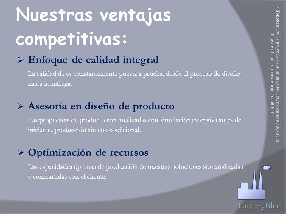 Nuestras ventajas competitivas: Enfoque de calidad integral La calidad de es constantemente puesta a prueba, desde el proceso de diseño hasta la entre