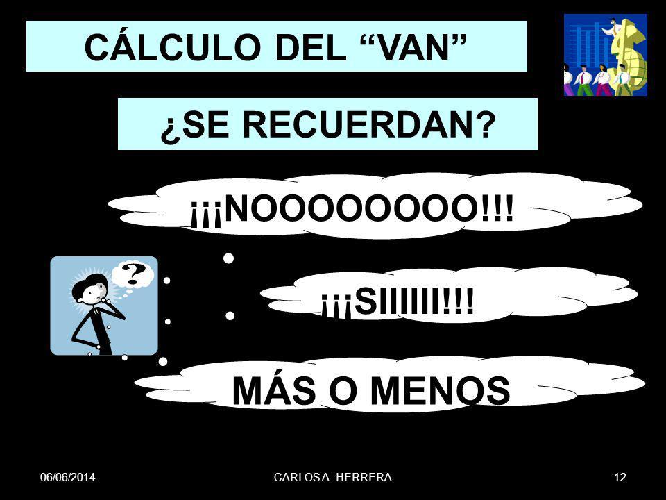 CÁLCULO DEL VAN 06/06/201412CARLOS A. HERRERA ¡¡¡NOOOOOOOO!!! ¡¡¡SIIIIII!!! MÁS O MENOS ¿SE RECUERDAN?