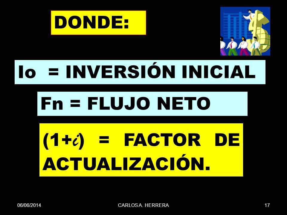 06/06/201417CARLOS A. HERRERA DONDE: Io = INVERSIÓN INICIAL (1+ i ) = FACTOR DE ACTUALIZACIÓN. Fn = FLUJO NETO