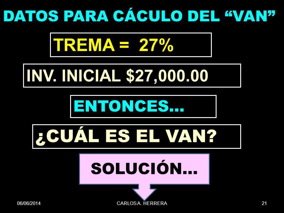 06/06/201421CARLOS A. HERRERA DATOS PARA CÁCULO DEL VAN TREMA = 27% INV. INICIAL $27,000.00 ENTONCES… ¿CUÁL ES EL VAN? SOLUCIÓN…