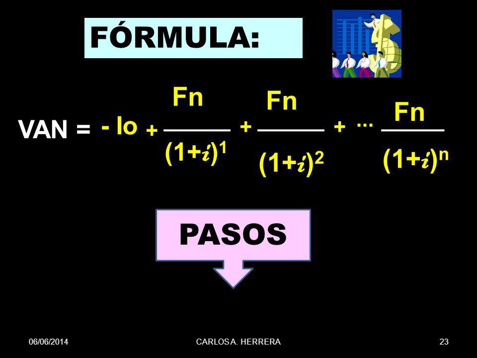 06/06/201423CARLOS A. HERRERA FÓRMULA: (1+ i ) 1 VAN = - Io Fn +... Fn + (1+ i ) n + (1+ i ) 2 PASOS