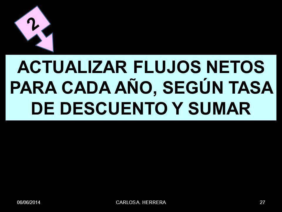 06/06/201427CARLOS A. HERRERA ACTUALIZAR FLUJOS NETOS PARA CADA AÑO, SEGÚN TASA DE DESCUENTO Y SUMAR 2