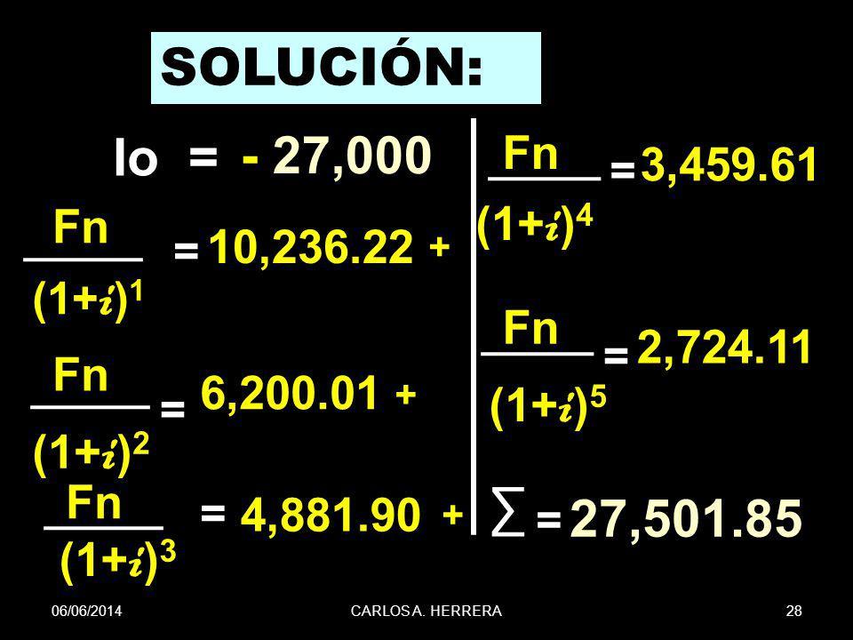 06/06/201428CARLOS A. HERRERA SOLUCIÓN: (1+ i ) 1 Io = 10,236.22 Fn + 4,881.90 Fn + (1+ i ) 4 + (1+ i ) 2 = - 27,000 = = 6,200.01 (1+ i ) 3 = Fn 3,459