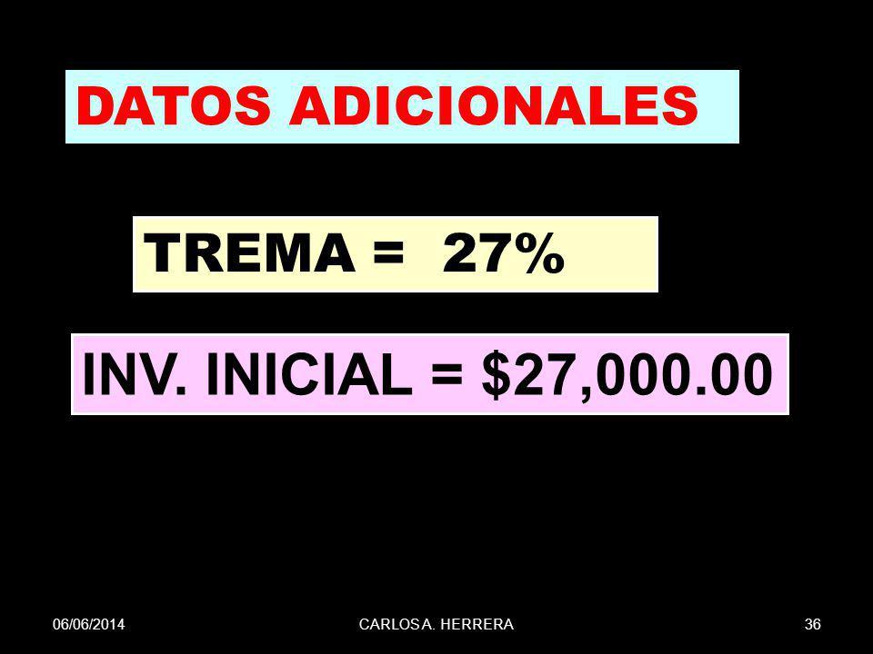 06/06/201436CARLOS A. HERRERA DATOS ADICIONALES TREMA = 27% INV. INICIAL = $27,000.00