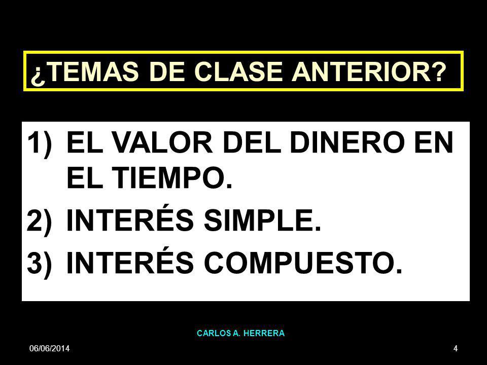 06/06/2014 CARLOS A. HERRERA 4 1)EL VALOR DEL DINERO EN EL TIEMPO. 2)INTERÉS SIMPLE. 3)INTERÉS COMPUESTO. ¿TEMAS DE CLASE ANTERIOR?