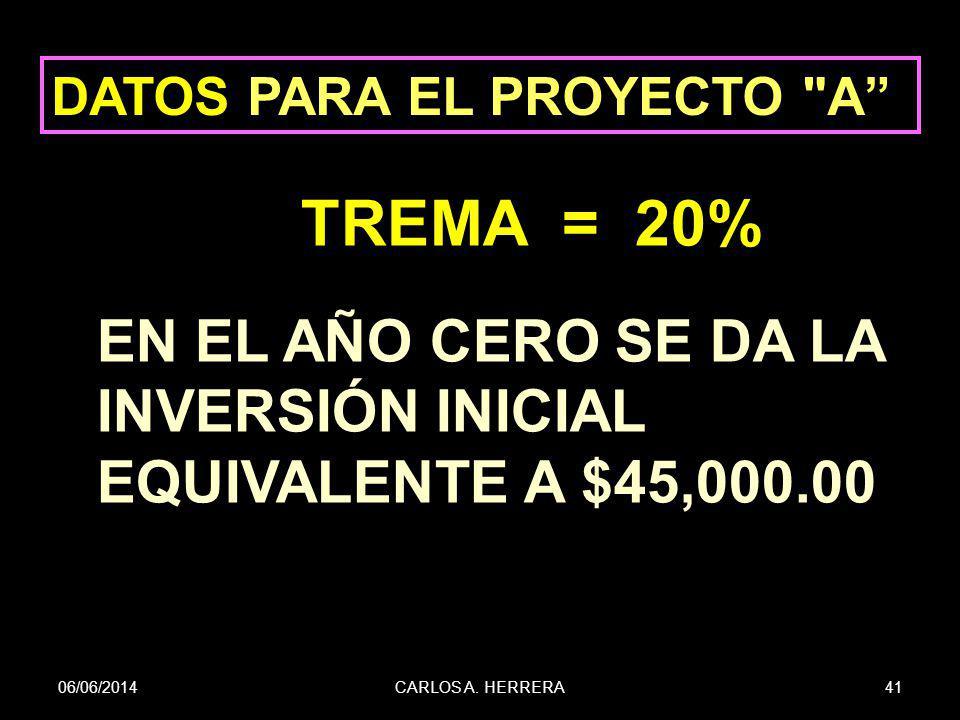 06/06/201441CARLOS A. HERRERA DATOS PARA EL PROYECTO