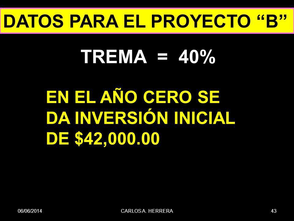 06/06/201443CARLOS A. HERRERA DATOS PARA EL PROYECTO B TREMA = 40% EN EL AÑO CERO SE DA INVERSIÓN INICIAL DE $42,000.00