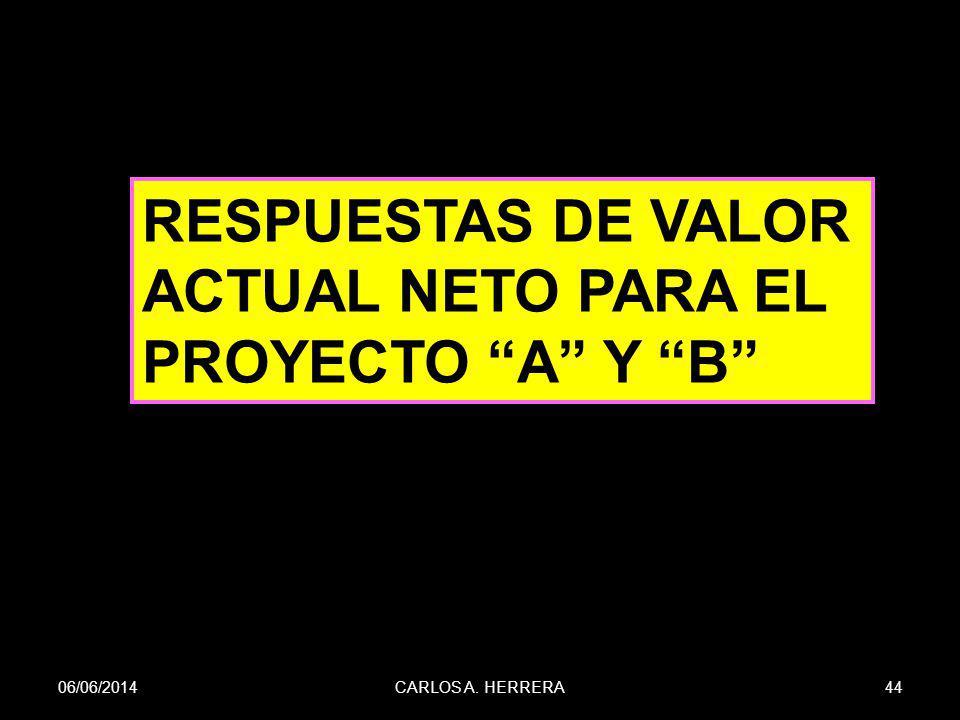 06/06/201444CARLOS A. HERRERA RESPUESTAS DE VALOR ACTUAL NETO PARA EL PROYECTO A Y B