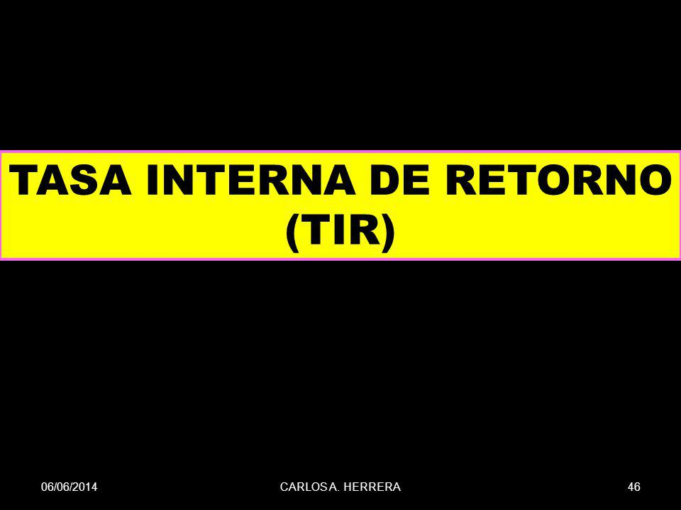 06/06/201446CARLOS A. HERRERA TASA INTERNA DE RETORNO (TIR)