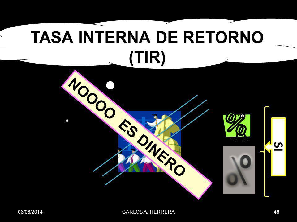 06/06/201448CARLOS A. HERRERA TASA INTERNA DE RETORNO (TIR) NOOOO ES DINERO SI