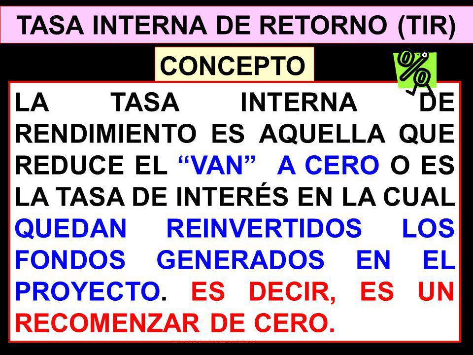 06/06/201450 CARLOS A. HERRERA TASA INTERNA DE RETORNO (TIR) CONCEPTO LA TASA INTERNA DE RENDIMIENTO ES AQUELLA QUE REDUCE EL VAN A CERO O ES LA TASA