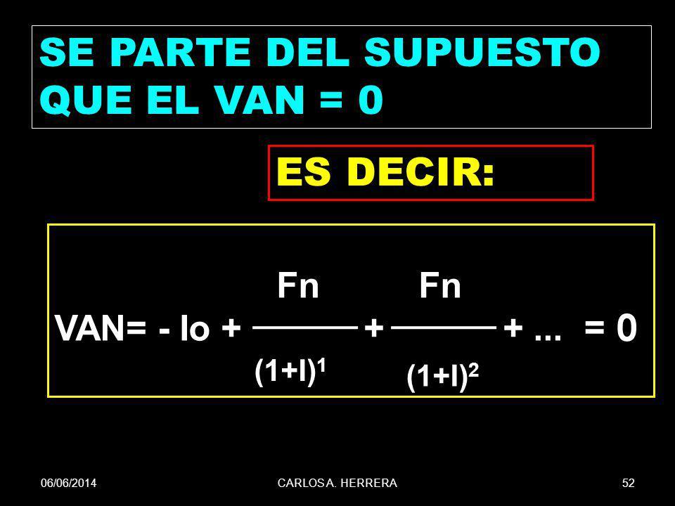 06/06/201452CARLOS A. HERRERA SE PARTE DEL SUPUESTO QUE EL VAN = 0 Fn Fn VAN= - Io + + +... = 0 (1+I) 1 (1+I) 2 ES DECIR: