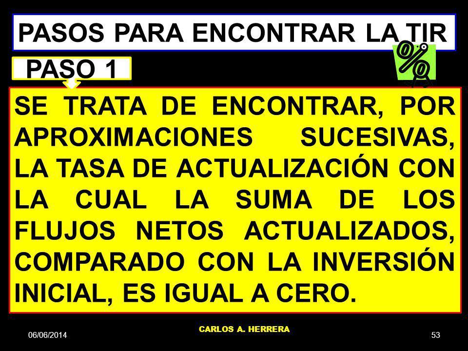 06/06/201453 CARLOS A. HERRERA SE TRATA DE ENCONTRAR, POR APROXIMACIONES SUCESIVAS, LA TASA DE ACTUALIZACIÓN CON LA CUAL LA SUMA DE LOS FLUJOS NETOS A