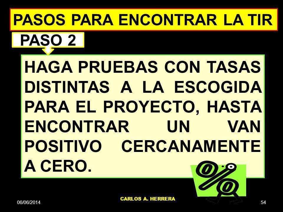 06/06/201454 CARLOS A. HERRERA HAGA PRUEBAS CON TASAS DISTINTAS A LA ESCOGIDA PARA EL PROYECTO, HASTA ENCONTRAR UN VAN POSITIVO CERCANAMENTE A CERO. P