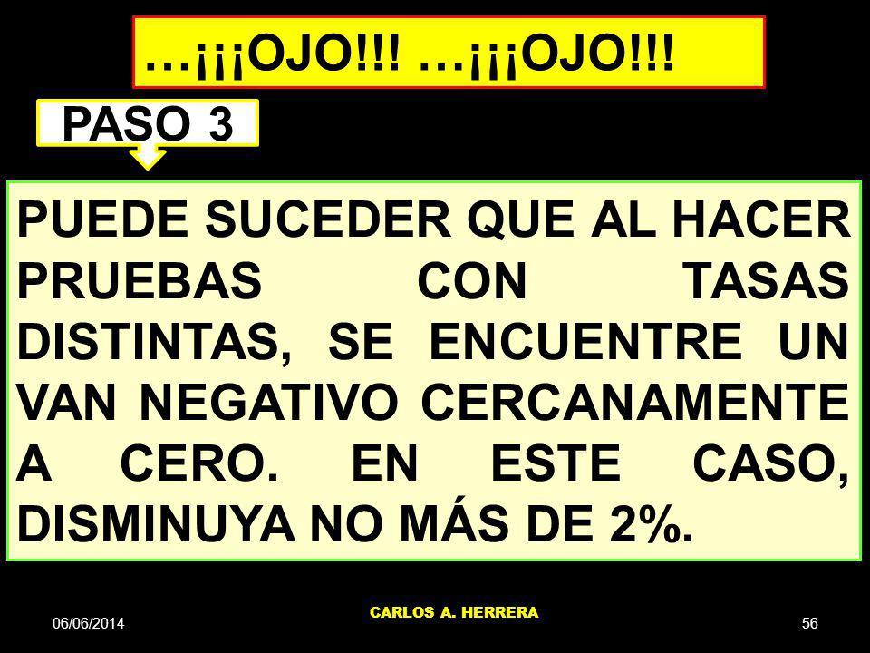 06/06/201456 CARLOS A. HERRERA PUEDE SUCEDER QUE AL HACER PRUEBAS CON TASAS DISTINTAS, SE ENCUENTRE UN VAN NEGATIVO CERCANAMENTE A CERO. EN ESTE CASO,