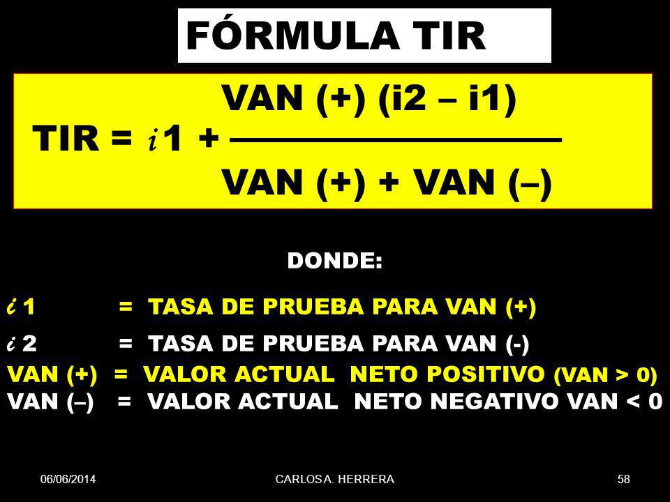 06/06/201458CARLOS A. HERRERA FÓRMULA TIR VAN (+) (i2 – i1) TIR = i 1 + VAN (+) + VAN (–) DONDE: i 1 = TASA DE PRUEBA PARA VAN (+) i 2 = TASA DE PRUEB