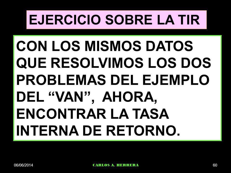 06/06/201460 CARLOS A. HERRERA EJERCICIO SOBRE LA TIR CON LOS MISMOS DATOS QUE RESOLVIMOS LOS DOS PROBLEMAS DEL EJEMPLO DEL VAN, AHORA, ENCONTRAR LA T