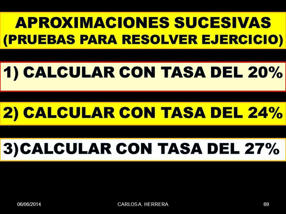 06/06/2014CARLOS A. HERRERA69