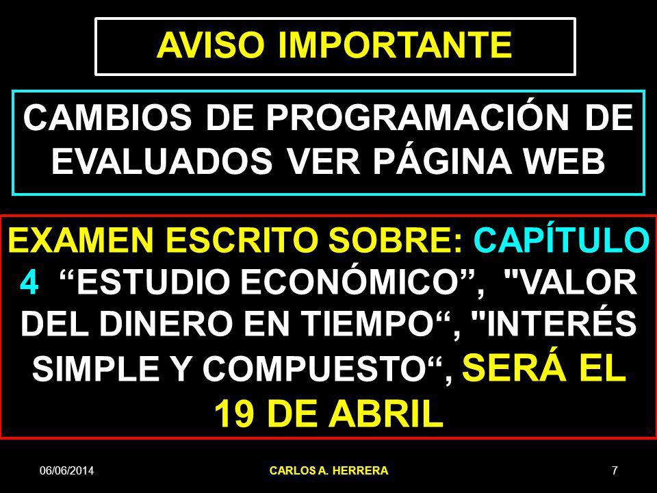 06/06/201478CARLOS A. HERRERA TREMA = 27% INV. INICIAL = $27,000.00 DATOS DEL EJERCICIO # 2