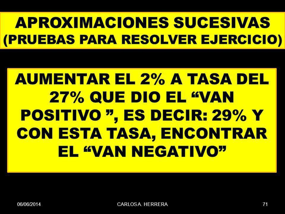 06/06/2014CARLOS A. HERRERA71