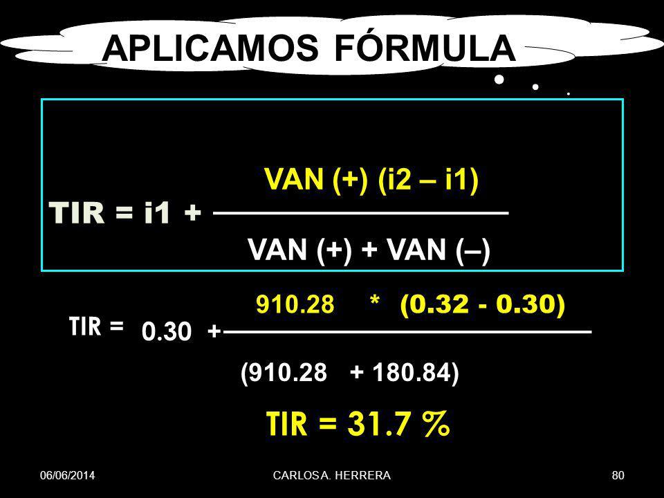 06/06/201480CARLOS A. HERRERA VAN (+) (i2 – i1) TIR= i1 + VAN (+) + VAN (–) TIR = 0.30 + 910.28 * (0.32 - 0.30) (910.28 + 180.84) TIR = 31.7 % APLICAM